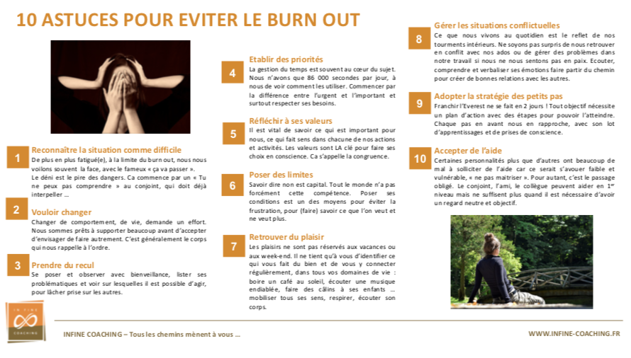 VISUEL ARTICLE BURN OUT